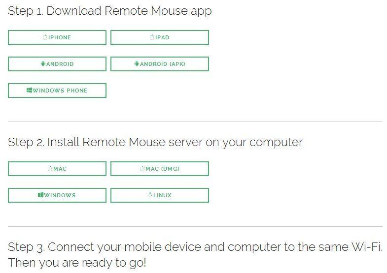 Iphone Macbook Mouse Computer Free – Dibujos Para Colorear